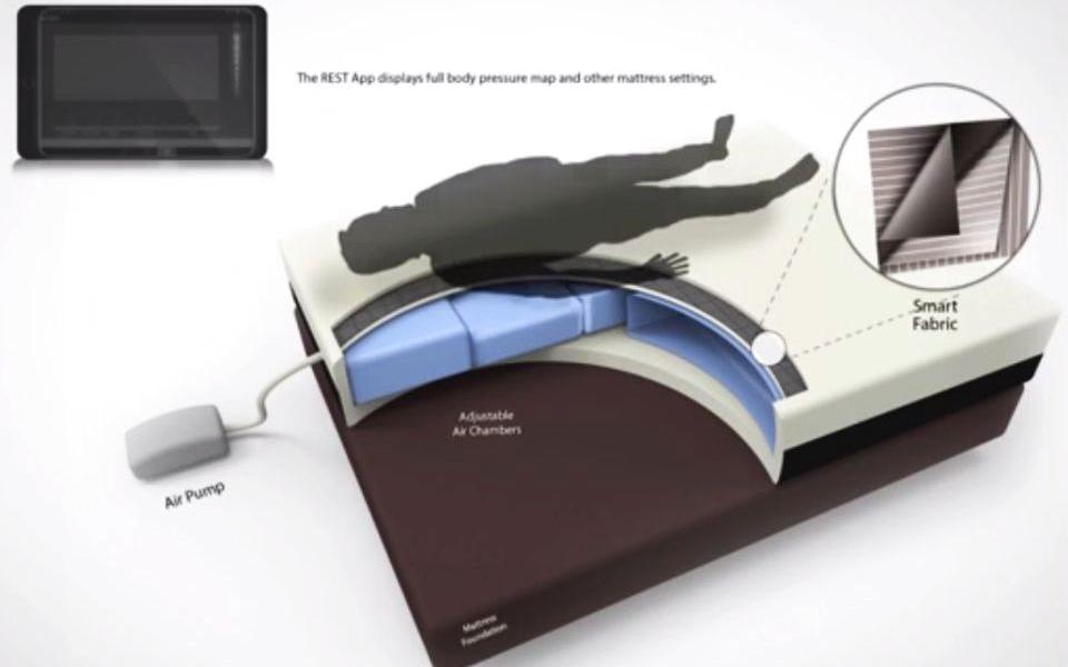 Smart ReST Bed