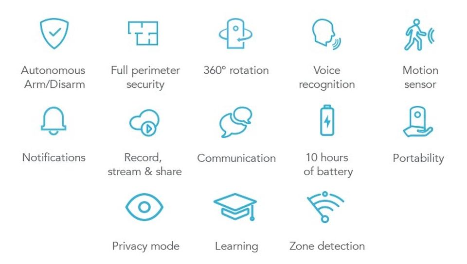 Angee Autonomous Smart Home Security System