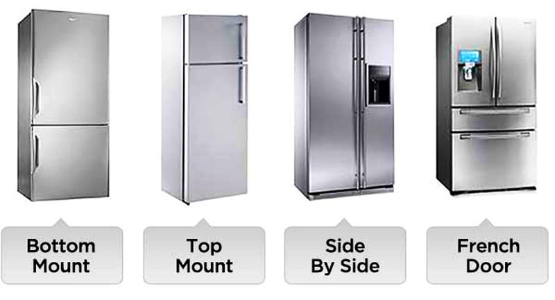 Shopping for a new fridge: Here is a quick buyer's guide