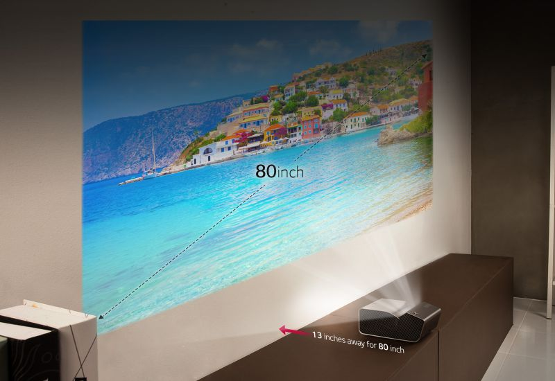 Big and HD display with ultra short throw technology