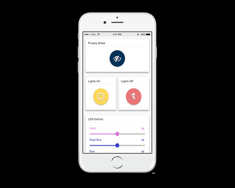 Dedicated app to control desirable environmental conditions for plants