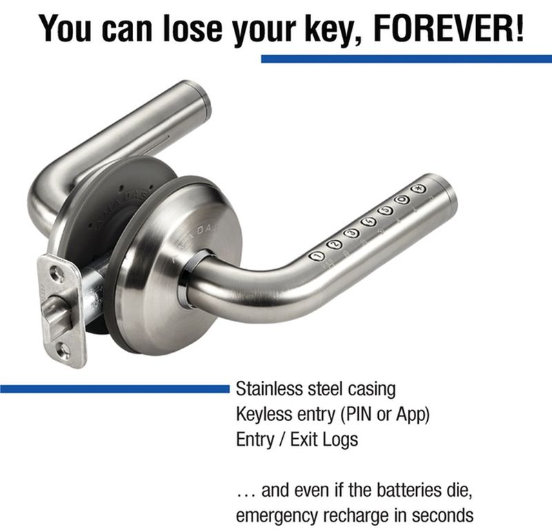 Keyless entry with smart lever lock
