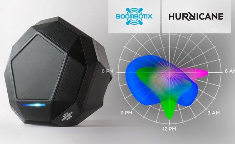 Hurricane DJ System