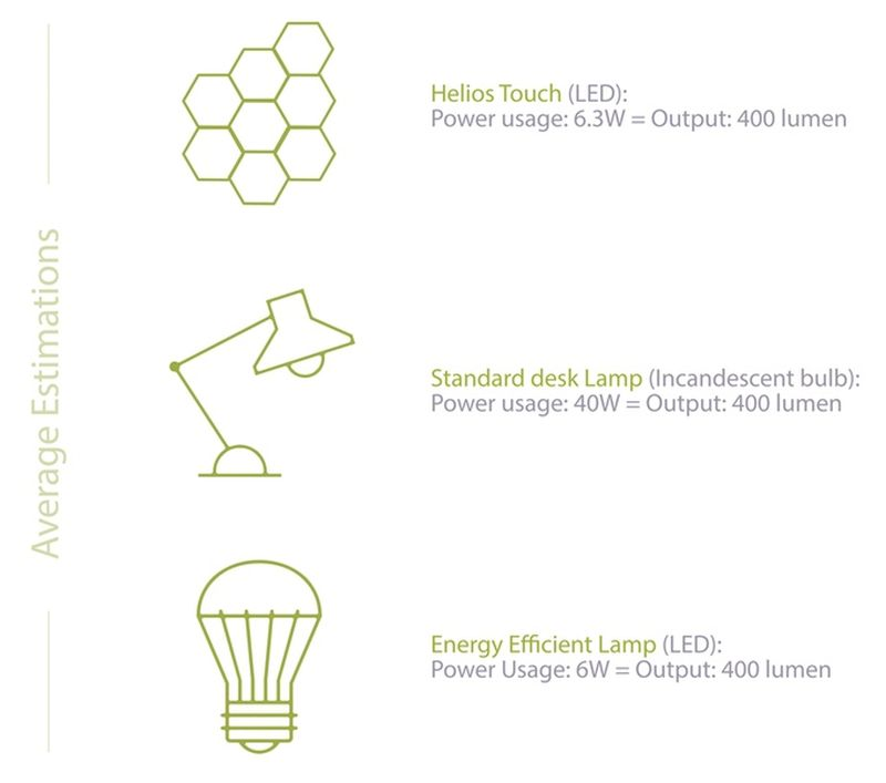 Helios efficient wall lighting system