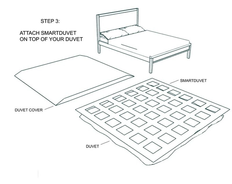 smartduvet-is-self-making-bedding-for-your-smart-bedroom_9