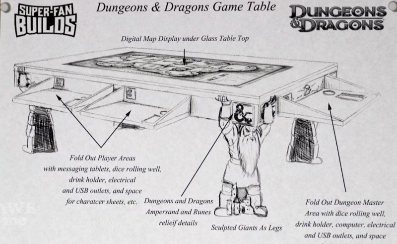 D&D gaming table
