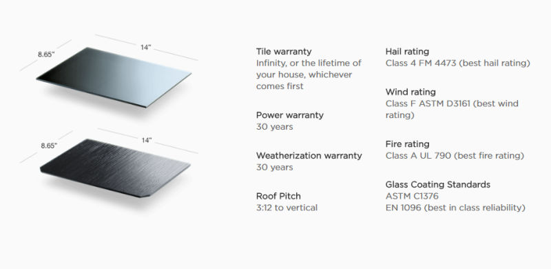 Tesla has started taking orders for the solar roof