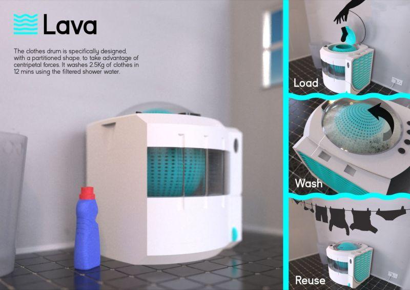 Lava Aqua X Portable Washing Machine Reuses Water from Shower