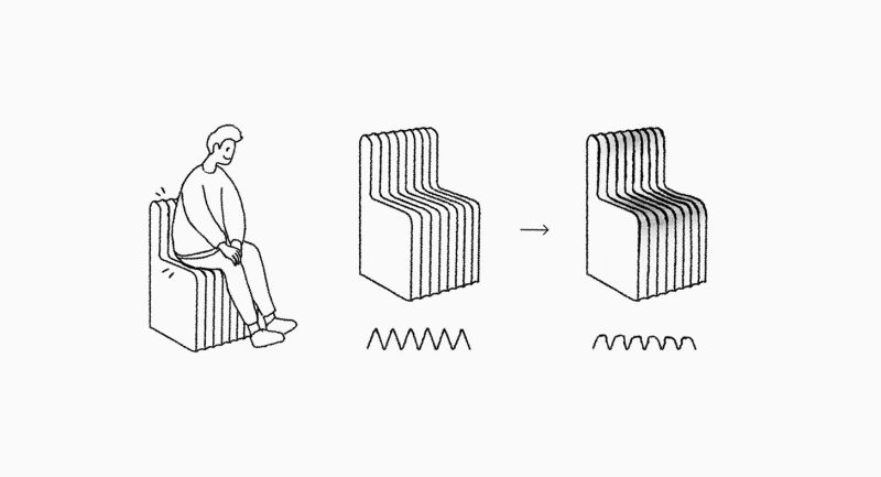 Tamable Chair Changes Shape After a Person Sits on it